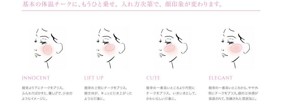 化粧品 チーク